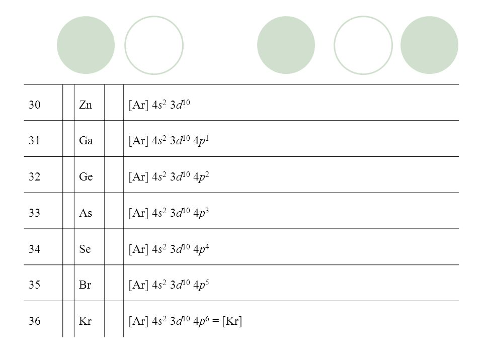 30 Zn. [Ar] 4s2 3d10. 31. Ga. [Ar] 4s2 3d10 4p1. 32. Ge. [Ar] 4s2 3d10 4p2. 33. As. [Ar] 4s2 3d10 4p3.